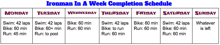 Ironman In a week - Completion Schedule